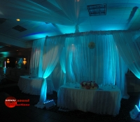 Wedding Ceremony (Chuppa)